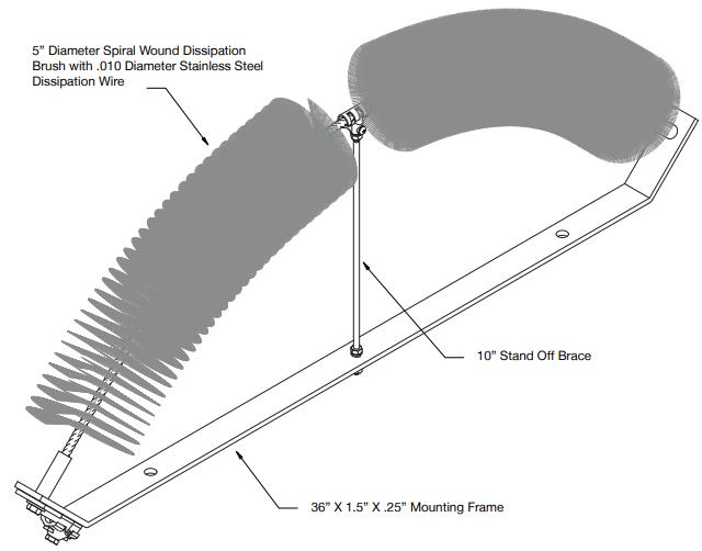 Kim phân tán sét TerraStat® TS510 (Lắp ngang TS510-38)
