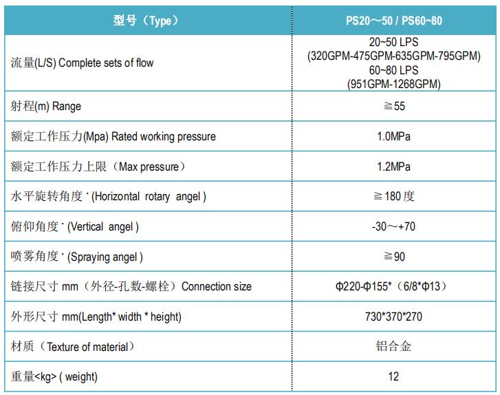 Súng phun chữa cháy đa năng cố định loại thủ công PS60 (sử dụng nước & bọt)