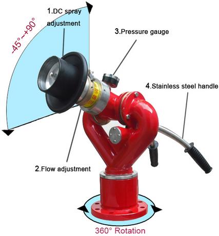 Súng chữa cháy có thể điều chỉnh lưu lượng 20-30-40-50L / s
