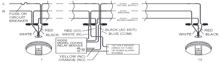 Mô-đun chuyển tiếp carbon Monoxide CO120X