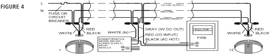 Mô-đun chuyển tiếp báo động khói - SM120X SM120X