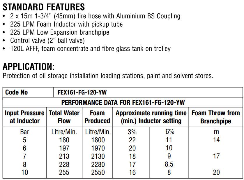 Xe chữa cháy Foam di động SRI Code No FEx161-FG-120-yW