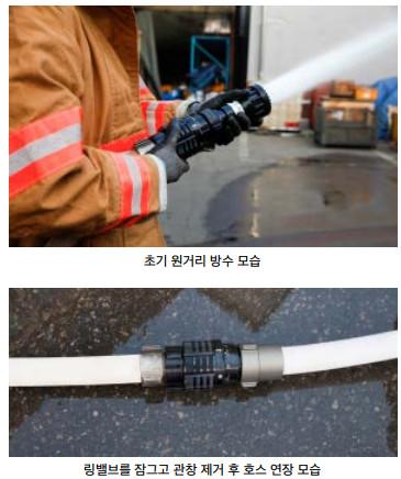 RING VALVE, Van mở rộng cho vòi chữa cháy Shilla(SLB-R40 / SLB-R65)