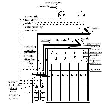 Hệ thống chữa cháy khí Inergen 15MPa 80L 90L