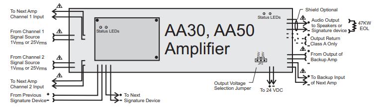 Bộ khuếch đại Âm thanh thông minh SIGA-AA30 và SIGA-AA50