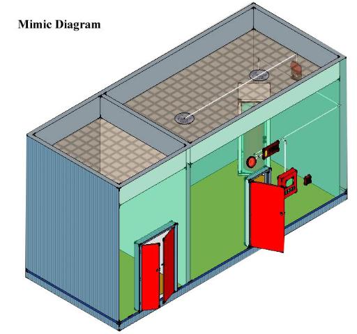 Hệ thống tủ bình FM200 chữa cháy 2,5Mpa không có ống