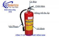 Bình chữa cháy bột - Cách sử dụng